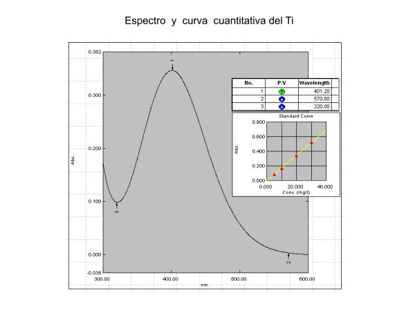 LOGO Espectrometría 24 Enero 20_020