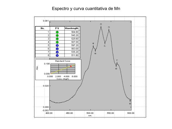 LOGO Espectrometría 24 Enero 20_021